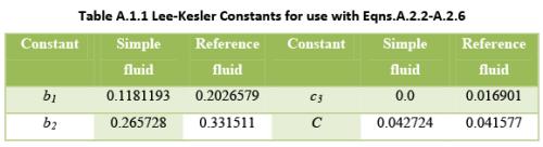 Heat Effects of Phase Change Civil Engineering (CE) Notes | EduRev
