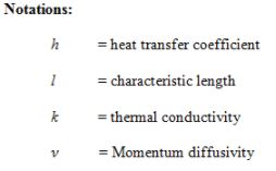 Forced Convective Heat Transfer (Part - 2) Chemical Engineering Notes | EduRev