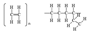 Polymers: Polyolefins: Polyethylene, Polypropylene And Polystyrene (Part - 1) Chemical Engineering Notes   EduRev
