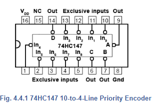 priority encoders - encoders and decoders , digital electronics, engineering