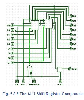 8-Bit Adder Electrical Engineering (EE) Notes | EduRev