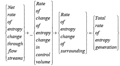 Entropy Balance for Open Systems Civil Engineering (CE) Notes | EduRev