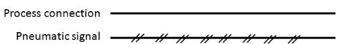 Transmission Lines Electrical Engineering (EE) Notes | EduRev