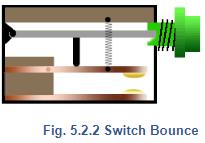 Switch De-Bouncing: S-R Flip Flops Notes   EduRev