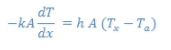 Convective Heat Transfer: One Dimensional (Part - 2) Chemical Engineering Notes   EduRev