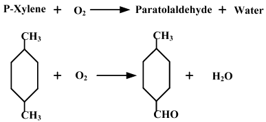 Dmt and Terephthalic Acid, Polyester, Pet Resin, Pbt Resin (Part - 1) Chemical Engineering Notes | EduRev