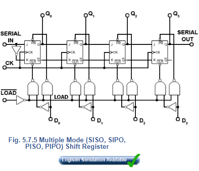Loading Parallel Data Electrical Engineering (EE) Notes   EduRev