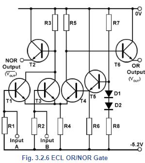 How Logic Gates Works Electrical Engineering (EE) Notes | EduRev