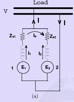 Parallel Operation of Two Generators Electrical Engineering (EE) Notes | EduRev