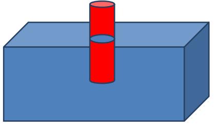 Conductors and Insulators Electrical Engineering (EE) Notes | EduRev