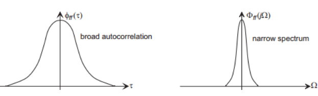 Representation of Continuous and Discrete, Time Signals (Part -2) Electrical Engineering (EE) Notes | EduRev