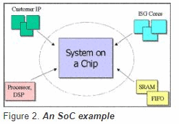 System Approach to VLSI Design Electrical Engineering (EE) Notes | EduRev