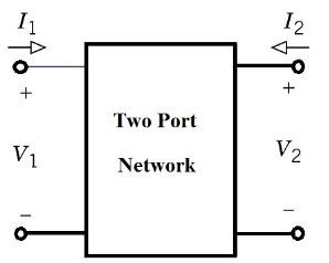 Study Notes - Two Port Network Electrical Engineering (EE) Notes | EduRev