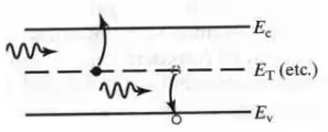 Carrier Transport Electronics and Communication Engineering (ECE) Notes | EduRev