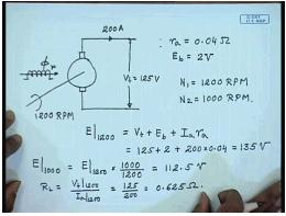 Separately Excited DC Generators Electrical Engineering (EE) Notes | EduRev