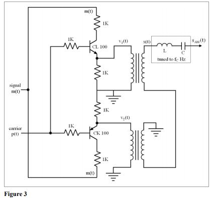 Amplitude Modulation Electronics and Communication Engineering (ECE) Notes | EduRev
