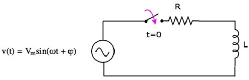 Response of AC Circuits Electrical Engineering (EE) Notes | EduRev