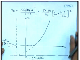 Characteristics Of Compound DC Series Motors Electrical Engineering (EE) Notes | EduRev