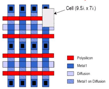 Semiconductor ROMs Electrical Engineering (EE) Notes | EduRev