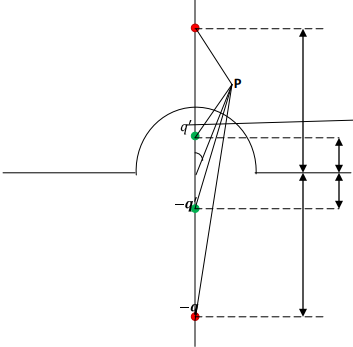 Special Techniques (Part - 2) Electrical Engineering (EE) Notes | EduRev