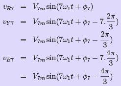 Harmonics in Induction Machines Electrical Engineering (EE) Notes   EduRev