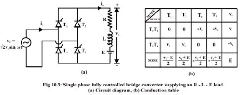 Single Phase Fully Controlled Converters Electrical Engineering (EE) Notes | EduRev