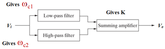 Timers & Filters Notes | EduRev