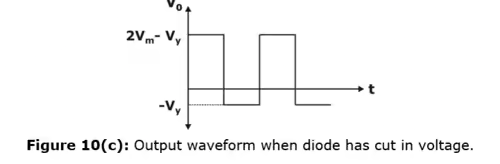 Simple Diode & Wave shaping Circuits: Clipping & Clamping Notes | EduRev