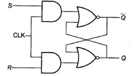 Study Notes for Sequential Circuits (Part -1) Electrical Engineering (EE) Notes | EduRev