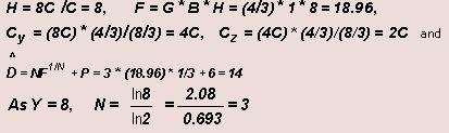 Logical Effort of Multistage Logic Networks Electrical Engineering (EE) Notes | EduRev