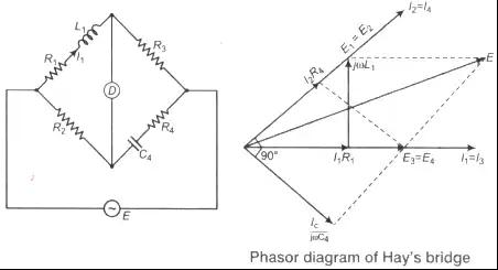 A.C Bridges & Potentiometer Notes   EduRev