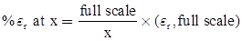 Error Analysis & Oscilloscope Notes | EduRev