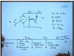 Characteristics Of DC Shunt Motors Electrical Engineering (EE) Notes | EduRev