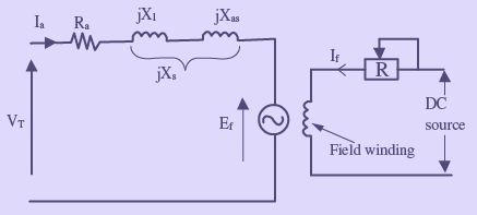 Synchronous Motor (Part - 1) Electrical Engineering (EE) Notes | EduRev