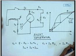 DC Shunt Generators Electrical Engineering (EE) Notes   EduRev