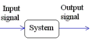 Introduction to Signal & Systems Electrical Engineering (EE) Notes | EduRev