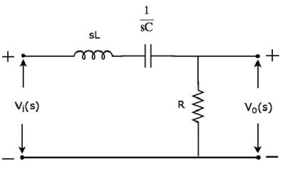 Filters - Network Theory Electrical Engineering (EE) Notes | EduRev