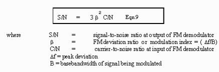 Signal To Noise Ratio Electronics and Communication Engineering (ECE) Notes | EduRev
