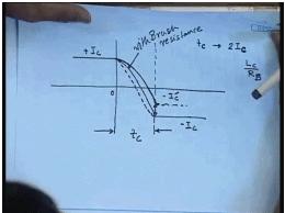 Commutation In DC Machines Electrical Engineering (EE) Notes | EduRev