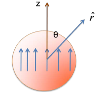 Magnetized Material and Electromagnetic Induction Electrical Engineering (EE) Notes | EduRev