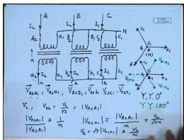 Introduction To Three Phase Transformer Electrical Engineering (EE) Notes | EduRev
