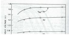 Short Channel Effects - Metal Oxide Semiconductor Field Effect Transistor (MOSFET) Electrical Engineering (EE) Notes | EduRev
