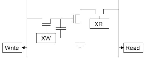 SRAM and DRAM Peripherals Electrical Engineering (EE) Notes   EduRev
