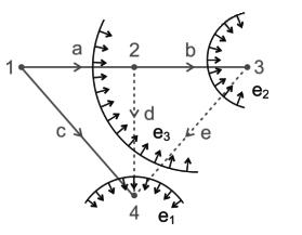 Graph Theory Electrical Engineering (EE) Notes | EduRev