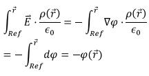 Examples: Electric Field & Potential Electrical Engineering (EE) Notes | EduRev