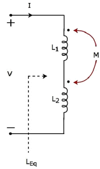 Coupled Circuits Electrical Engineering (EE) Notes | EduRev
