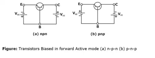 Circuits Analysis & Applications of Diodes, BJT, FET & MOSFET - 1 Notes | EduRev