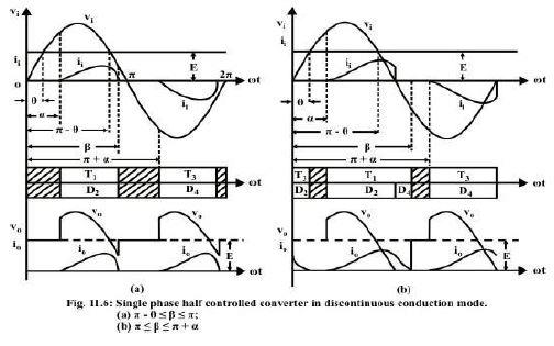 Single Phase Half Controlled Converters Electrical Engineering (EE) Notes | EduRev