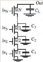 Dependence of Propagation Delay on Fan-in and Fan-out Electrical Engineering (EE) Notes | EduRev