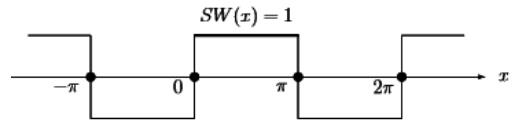 Study Notes for Fourier Series Representation of Continuous Periodic Signals -1 Electrical Engineering (EE) Notes | EduRev